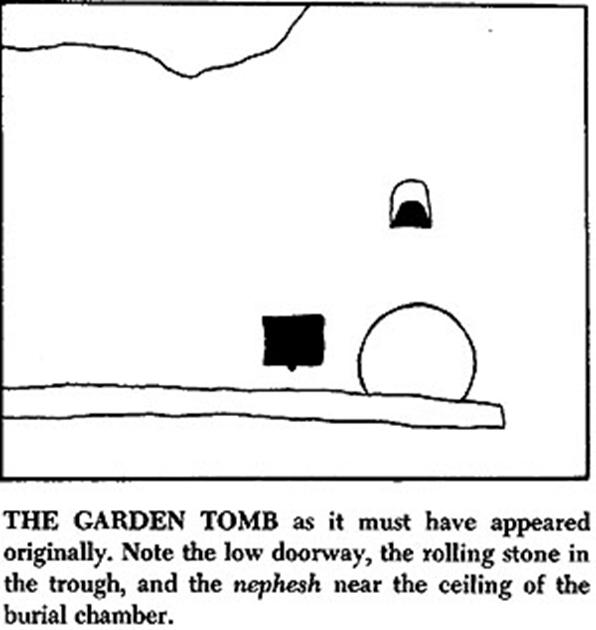 3.ARCHAEOLOGICAL%20EVIDENCES%20FOR%20THE%20GARDEN%20TOMB_image003.jpg