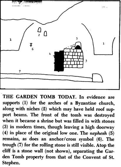 3.ARCHAEOLOGICAL%20EVIDENCES%20FOR%20THE%20GARDEN%20TOMB_image005.jpg